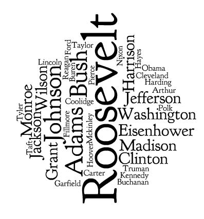 Nuvem dos presidentes americanos - exemplo do Knewton.com