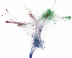 Modelo de visualização por algoritmo  (mais modelos em https://gephi.org/features)